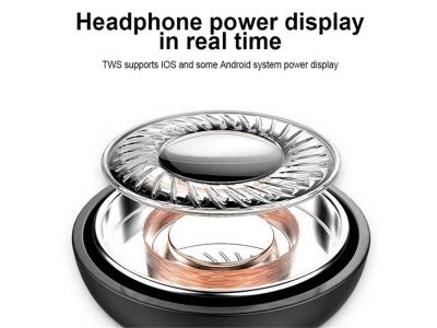 Безжични Слушалки TWS Bluetooth 5.0 Sports Earbuds, Бял