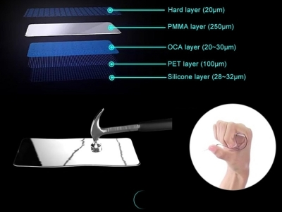 Стъклен Протектор 5D Full Glue Ceramic за Samsung Galaxy A12, Черен