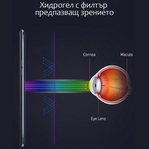 Хидрогел протектори BULL щадящ очите Anti Green Light за всеки телефон